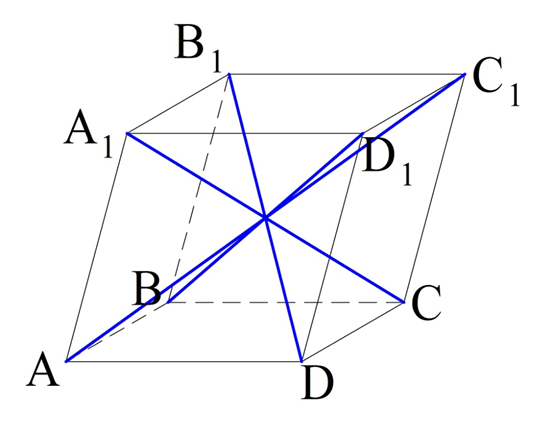 13 tetraedr i parallelepiped
