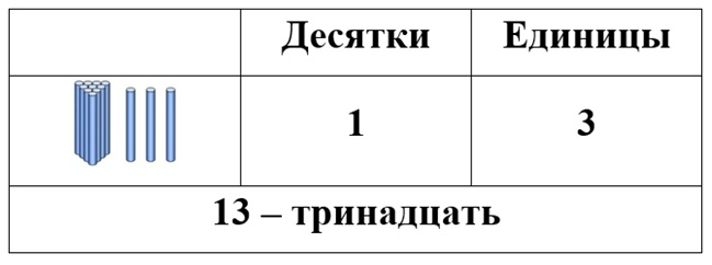 40gfsgsg
