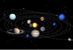 Урок 3: Движение планет и Солнца