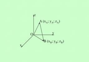 Урок 5: Координаты в стереометрии