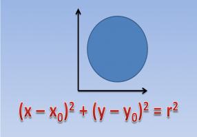 Урок 3: Линии на плоскости