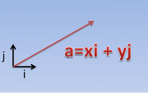 Урок 1: Метод координат