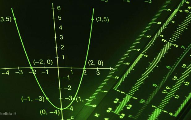 Урок 7: Функции и графики