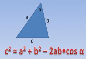 Урок 4: Тригонометрия