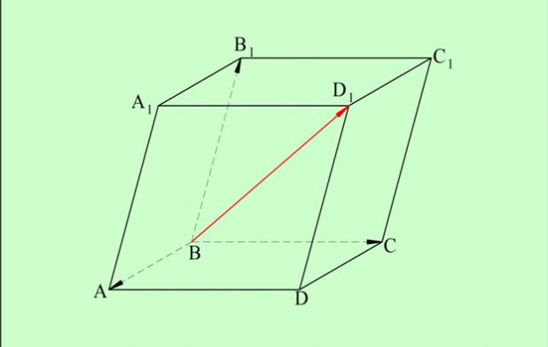 Урок 4: Вектора в пространстве