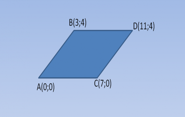 Урок 2: Задачи в координатах