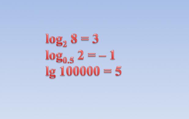 Урок 8: Логарифмы