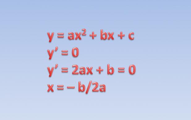 Урок 4: Исследование функций