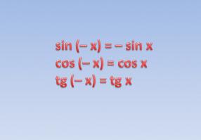 Урок 2: Функции тригонометрические