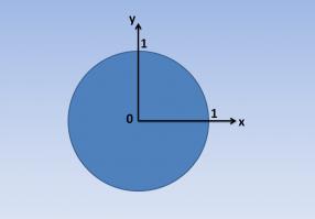 Урок 1: Единичная окружность