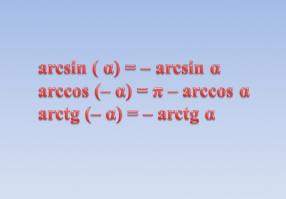 Урок 4: Простейшая тригонометрия